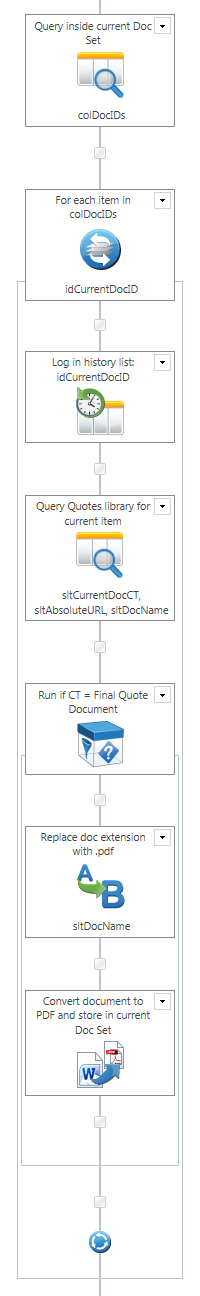 Query-Doc-Set-and-Convert-to-PDF-full-WF